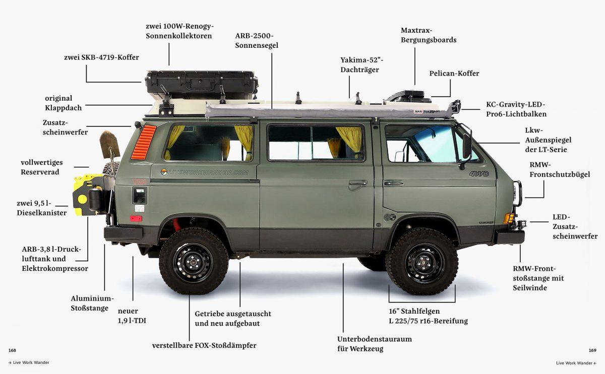 Vollausgestattet unterwegs durch Nordamerika, Volkswagen Typ 2 (T3)   © Gestalten Verlag